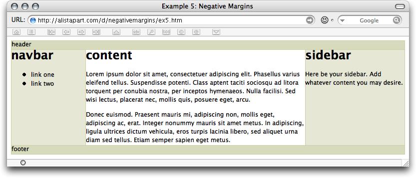Negative Margins