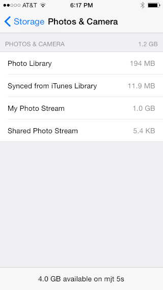 iOS 8 Photos Usage